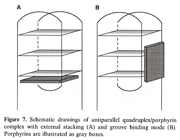 External-Stacking vs Groove-Binding